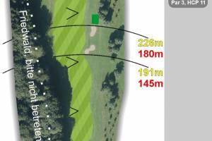 Auswirkungen der neuen Golfregeln 2019 auf unseren Platz
